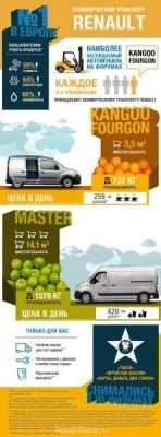 Инфографика - LCV_infographics.jpg